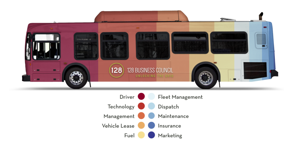 Average membership pricing bus graphic